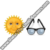 Guess The Emoji Answers Solutions And Cheats